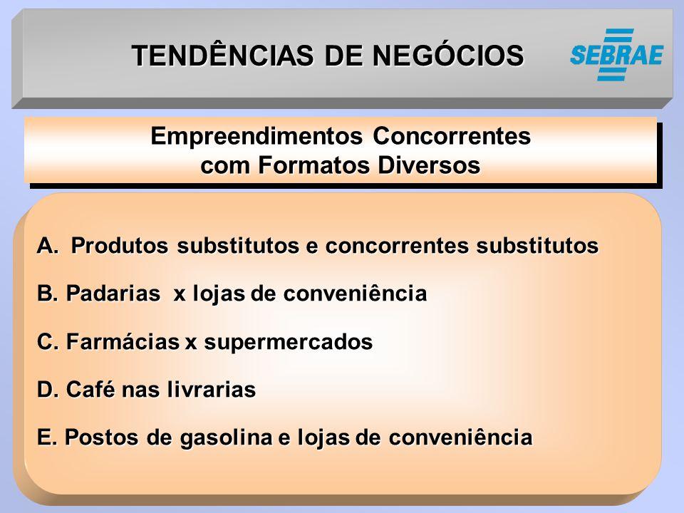 TENDÊNCIAS DE NEGÓCIOS A.Produtos substitutos e concorrentes substitutos B. Padarias x lojas de conveniência C. Farmácias x supermercados D. Café nas