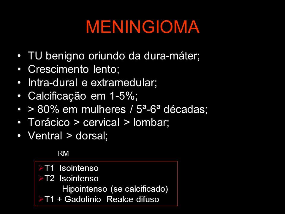 MENINGIOMA TU benigno oriundo da dura-máter; Crescimento lento; Intra-dural e extramedular; Calcificação em 1-5%; > 80% em mulheres / 5ª-6ª décadas; Torácico > cervical > lombar; Ventral > dorsal; T1 Isointenso T2 Isointenso Hipointenso (se calcificado) T1 + Gadolínio Realce difuso RM
