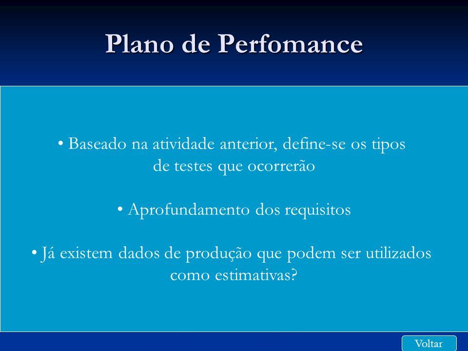 Plano de Perfomance Baseado na atividade anterior, define-se os tipos de testes que ocorrerão Aprofundamento dos requisitos Já existem dados de produç