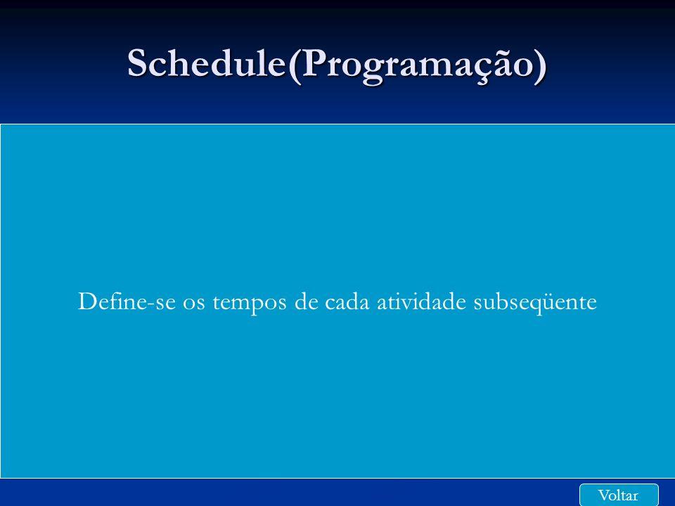 Schedule(Programação) Define-se os tempos de cada atividade subseqüente Voltar