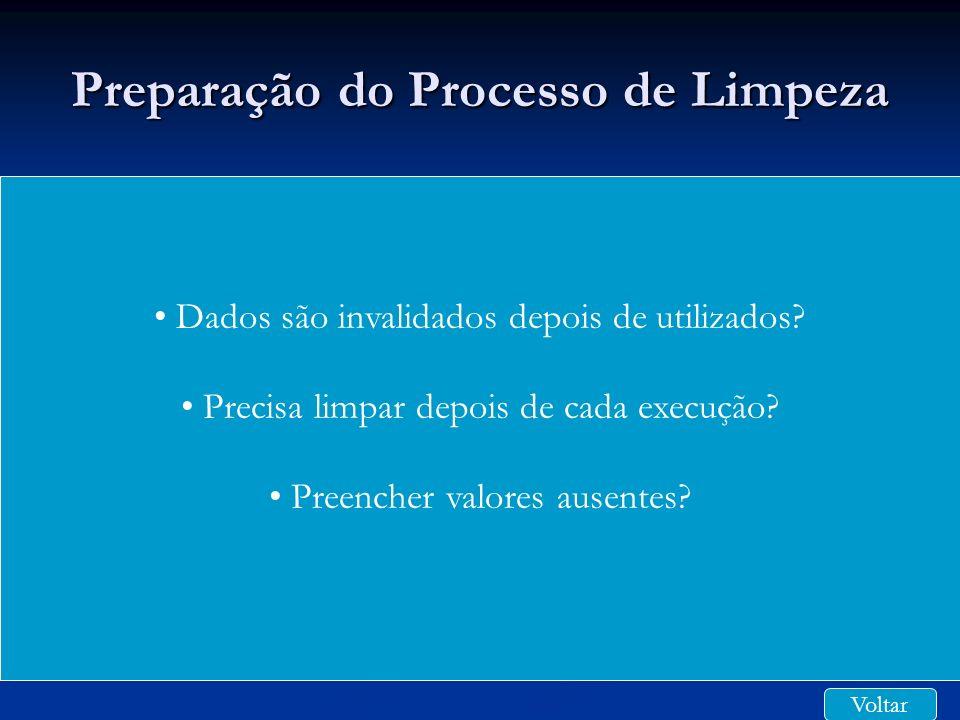 Preparação do Processo de Limpeza Dados são invalidados depois de utilizados? Precisa limpar depois de cada execução? Preencher valores ausentes? Volt