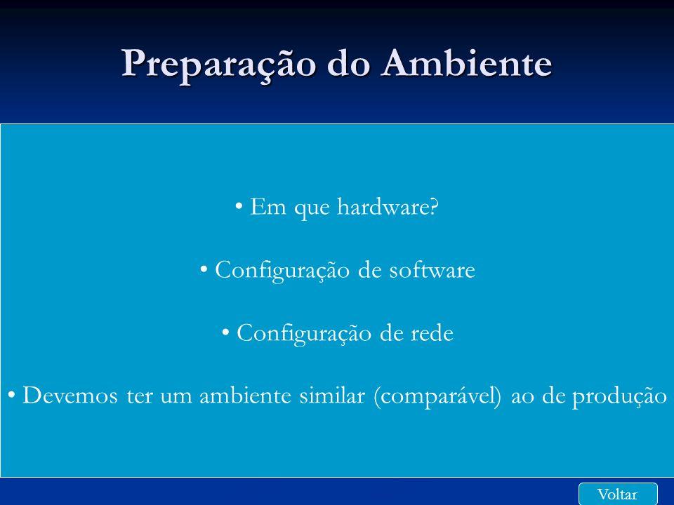 Preparação do Ambiente Em que hardware? Configuração de software Configuração de rede Devemos ter um ambiente similar (comparável) ao de produção Volt
