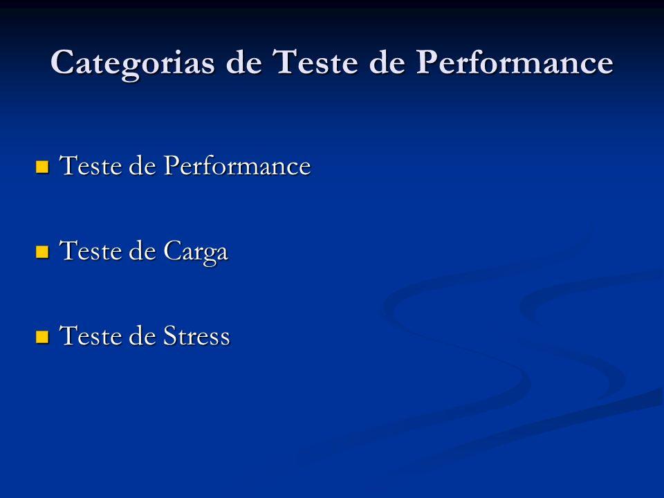 Categorias de Teste de Performance Teste de Performance Teste de Performance Teste de Carga Teste de Carga Teste de Stress Teste de Stress