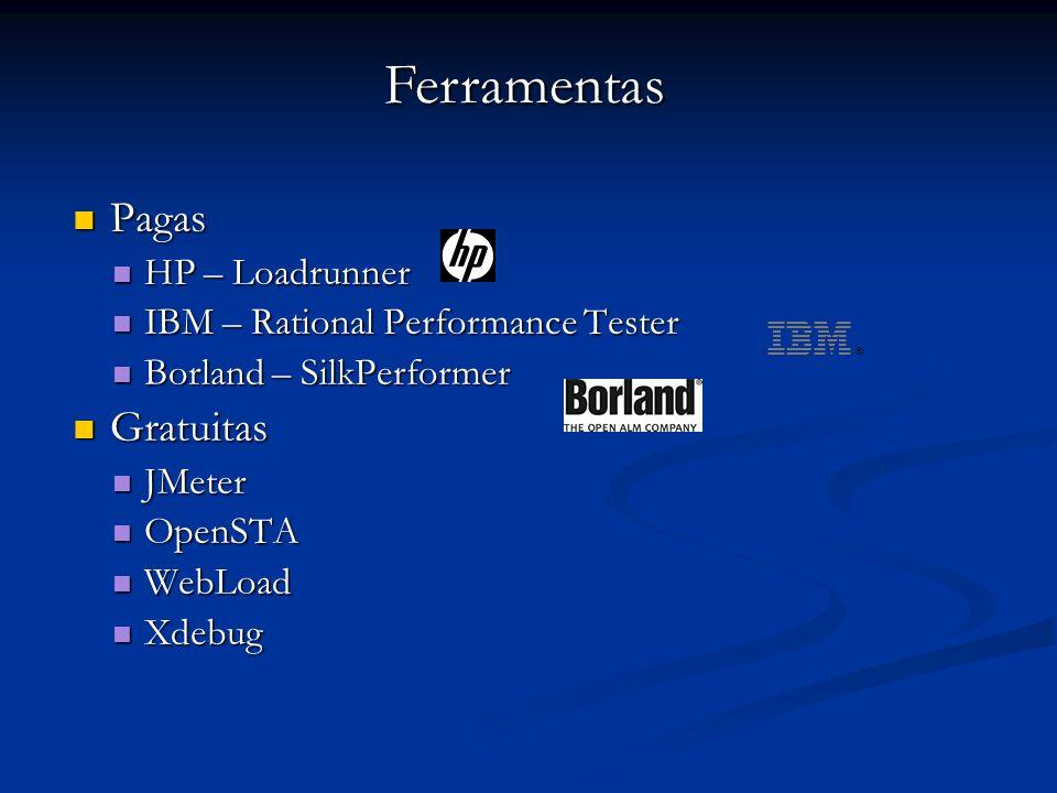 Pagas Pagas HP – Loadrunner HP – Loadrunner IBM – Rational Performance Tester IBM – Rational Performance Tester Borland – SilkPerformer Borland – Silk