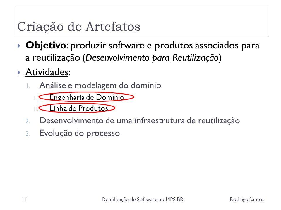 Criação de Artefatos Rodrigo SantosReutilização de Software no MPS.BR11 Objetivo: produzir software e produtos associados para a reutilização (Desenvo