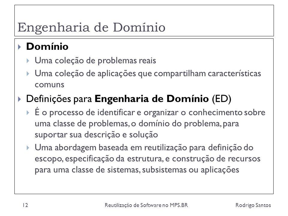 Engenharia de Domínio Rodrigo SantosReutilização de Software no MPS.BR12 Domínio Uma coleção de problemas reais Uma coleção de aplicações que comparti