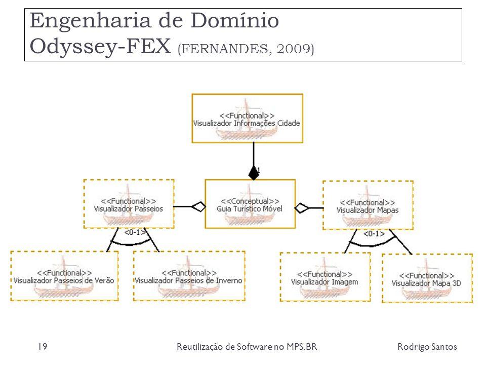 Engenharia de Domínio Odyssey-FEX (FERNANDES, 2009) Rodrigo SantosReutilização de Software no MPS.BR19
