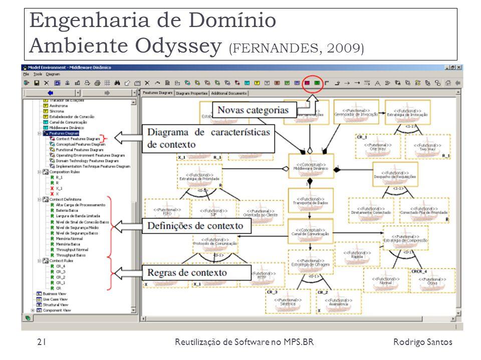 Engenharia de Domínio Ambiente Odyssey (FERNANDES, 2009) Rodrigo SantosReutilização de Software no MPS.BR21