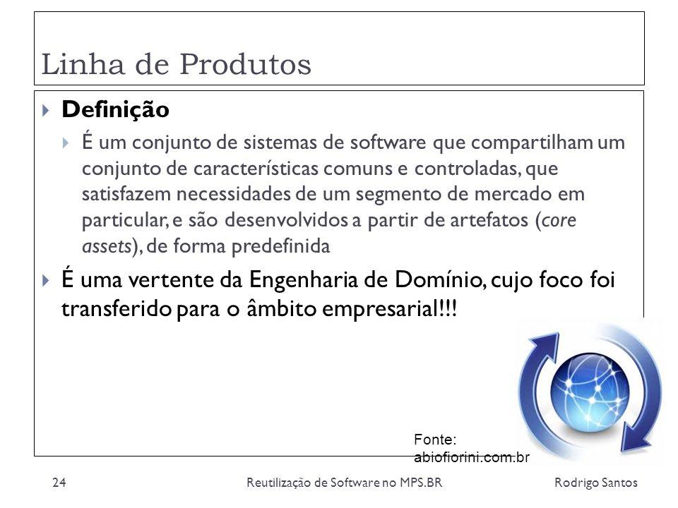 Linha de Produtos Rodrigo SantosReutilização de Software no MPS.BR24 Definição É um conjunto de sistemas de software que compartilham um conjunto de c