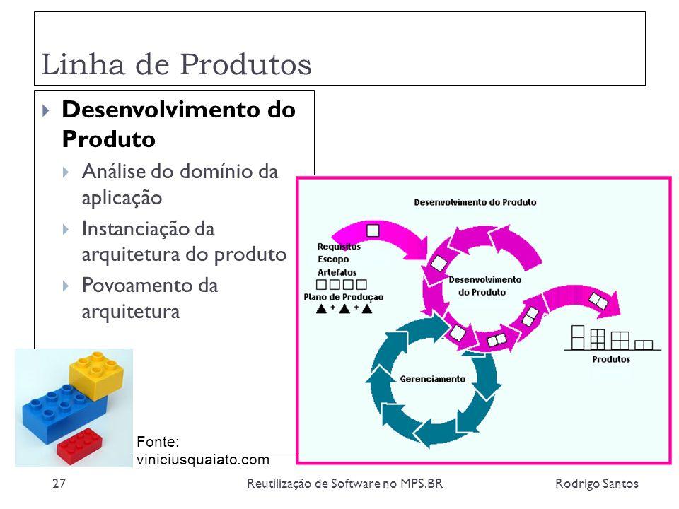 Linha de Produtos Rodrigo SantosReutilização de Software no MPS.BR27 Desenvolvimento do Produto Análise do domínio da aplicação Instanciação da arquit
