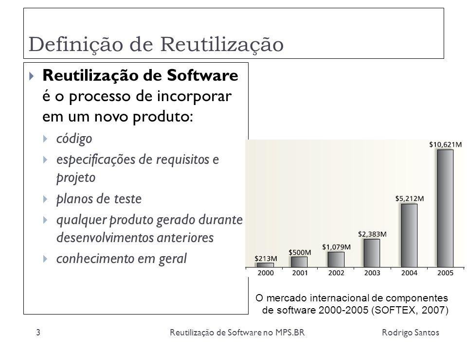 Definição de Reutilização Rodrigo SantosReutilização de Software no MPS.BR3 Reutilização de Software é o processo de incorporar em um novo produto: có