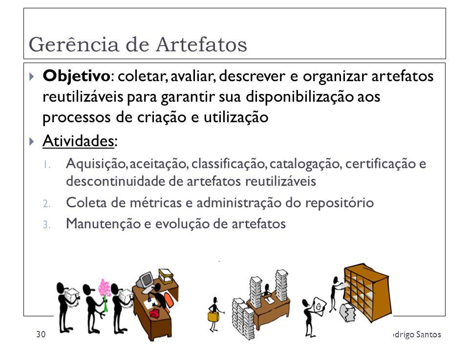 Gerência de Artefatos Rodrigo SantosReutilização de Software no MPS.BR30 Objetivo: coletar, avaliar, descrever e organizar artefatos reutilizáveis par