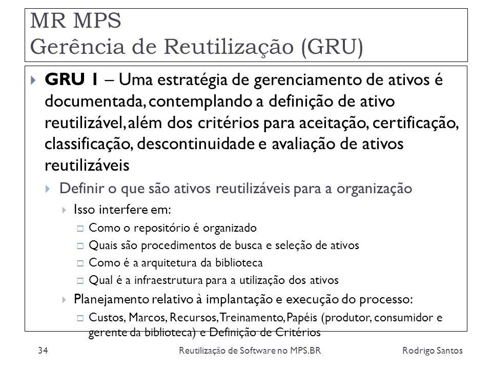 MR MPS Gerência de Reutilização (GRU) Rodrigo SantosReutilização de Software no MPS.BR34 GRU 1 – Uma estratégia de gerenciamento de ativos é documenta