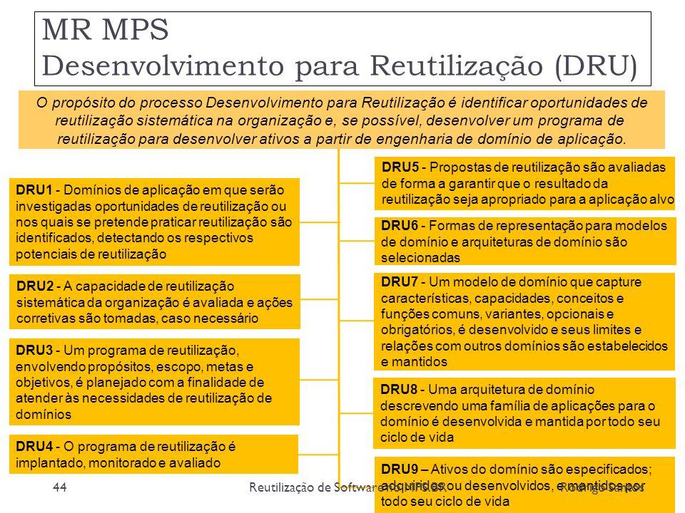 MR MPS Desenvolvimento para Reutilização (DRU) 44 O propósito do processo Desenvolvimento para Reutilização é identificar oportunidades de reutilizaçã