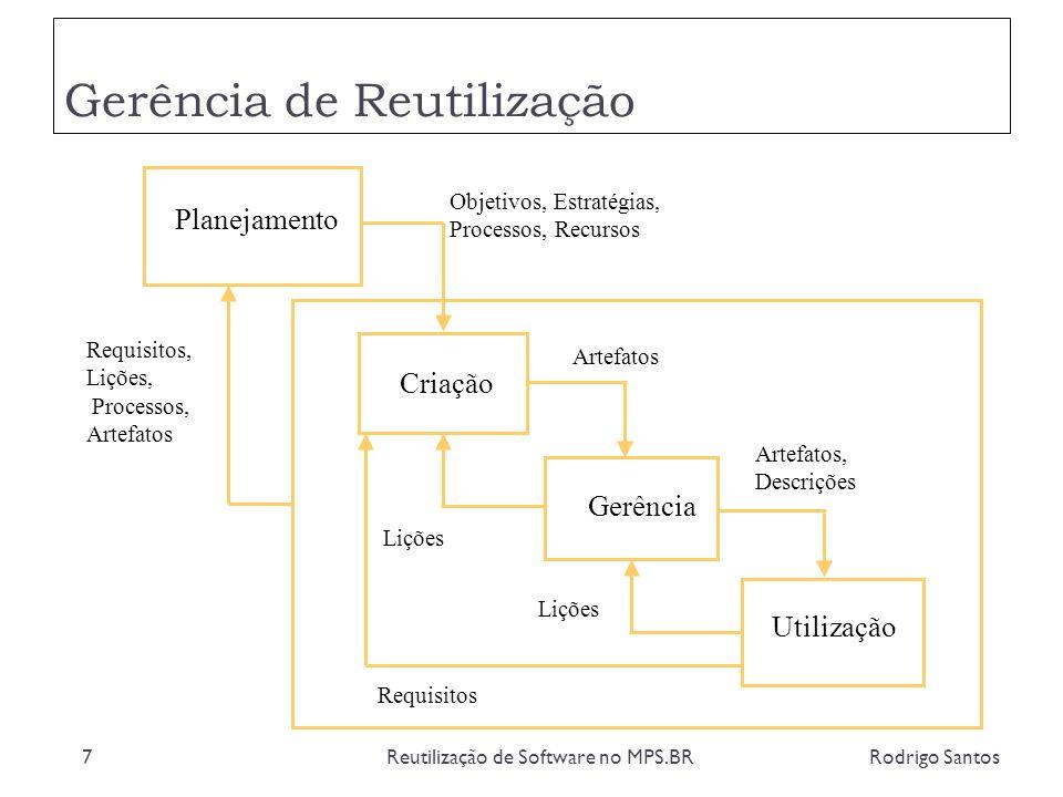 Gerência de Reutilização Rodrigo SantosReutilização de Software no MPS.BR8 Planejamento Criação Gerência Utilização Objetivos, Estratégias, Processos, Recursos Artefatos Artefatos, Descrições Lições Requisitos, Lições, Processos, Artefatos Requisitos