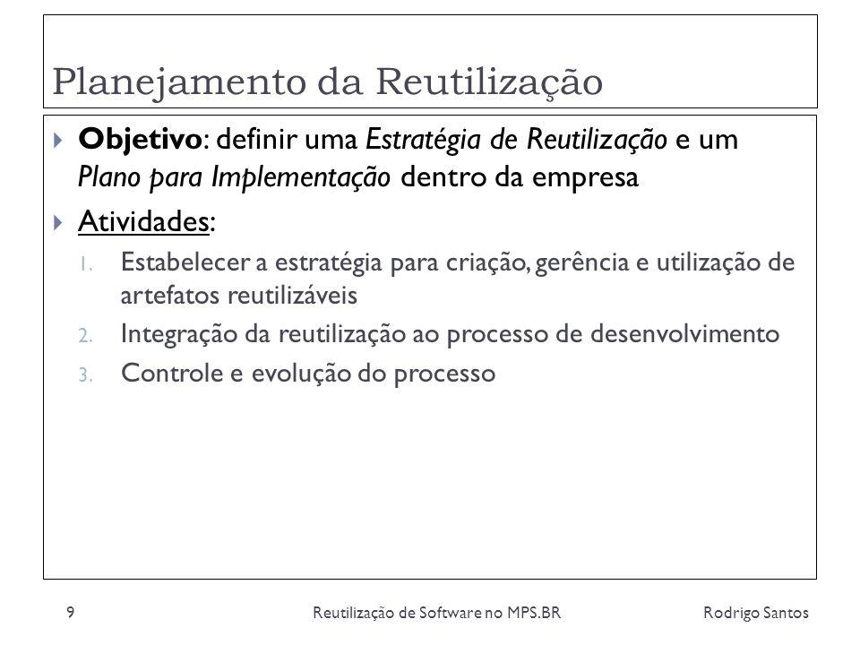 Gerência de Reutilização Rodrigo SantosReutilização de Software no MPS.BR10 Planejamento Criação Gerência Utilização Objetivos, Estratégias, Processos, Recursos Artefatos Artefatos, Descrições Lições Requisitos, Lições, Processos, Artefatos Requisitos