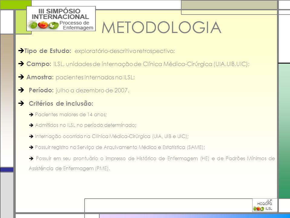 METODOLOGIA Tipo de Estudo: exploratório-descritivo retrospectivo; Campo: ILSL, unidades de internação de Clínica Médica-Cirúrgica (UIA,UIB,UIC); Amos