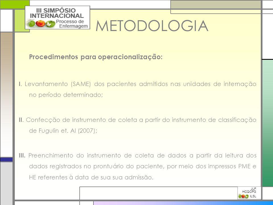 METODOLOGIA Procedimentos para operacionalização: I. Levantamento (SAME) dos pacientes admitidos nas unidades de internação no período determinado; II
