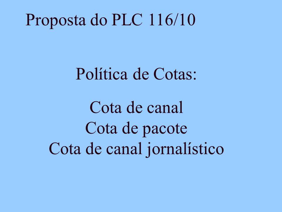 Proposta do PLC 116/10 Cota de canal Cota de pacote Cota de canal jornalístico Política de Cotas: