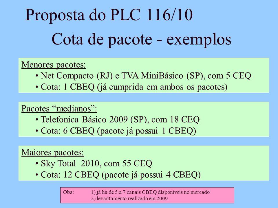 Proposta do PLC 116/10 Menores pacotes: Net Compacto (RJ) e TVA MiniBásico (SP), com 5 CEQ Cota: 1 CBEQ (já cumprida em ambos os pacotes) Cota de pacote - exemplos Maiores pacotes: Sky Total 2010, com 55 CEQ Cota: 12 CBEQ (pacote já possui 4 CBEQ) Pacotes medianos: Telefonica Básico 2009 (SP), com 18 CEQ Cota: 6 CBEQ (pacote já possui 1 CBEQ) Obs:1) já há de 5 a 7 canais CBEQ disponíveis no mercado 2) levantamento realizado em 2009