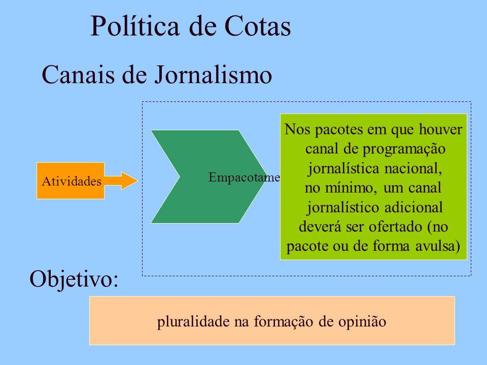 Política de Cotas Empacotamento Atividades Canais de Jornalismo Nos pacotes em que houver canal de programação jornalística nacional, no mínimo, um canal jornalístico adicional deverá ser ofertado (no pacote ou de forma avulsa) pluralidade na formação de opinião Objetivo: