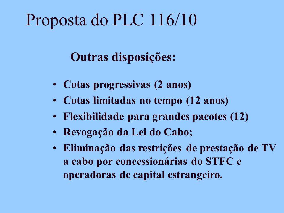 Proposta do PLC 116/10 Outras disposições: Cotas progressivas (2 anos) Cotas limitadas no tempo (12 anos) Flexibilidade para grandes pacotes (12) Revogação da Lei do Cabo; Eliminação das restrições de prestação de TV a cabo por concessionárias do STFC e operadoras de capital estrangeiro.