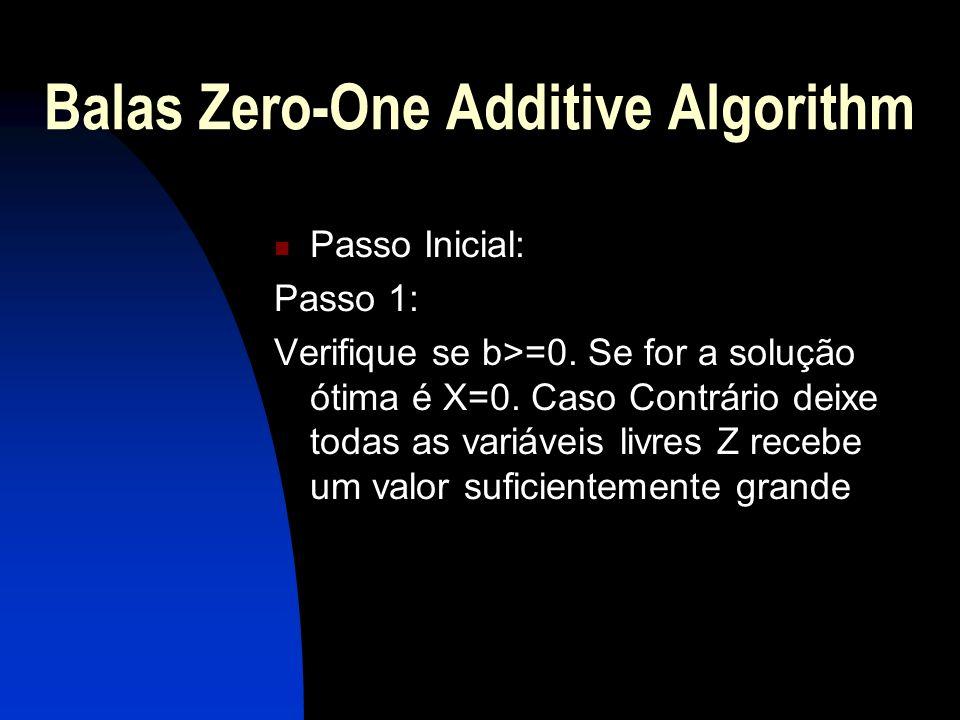 Balas Zero-One Additive Algorithm Passo Inicial: Passo 1: Verifique se b>=0. Se for a solução ótima é X=0. Caso Contrário deixe todas as variáveis liv