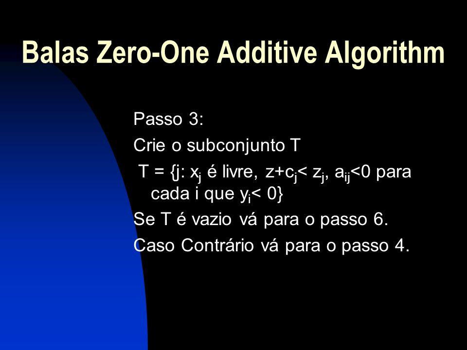 Balas Zero-One Additive Algorithm Passo 3: Crie o subconjunto T T = {j: x j é livre, z+c j < z j, a ij <0 para cada i que y i < 0} Se T é vazio vá par