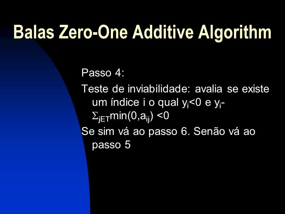 Balas Zero-One Additive Algorithm Passo 4: Teste de inviabilidade: avalia se existe um índice i o qual y i <0 e y i - jET min(0,a ij ) <0 Se sim vá ao