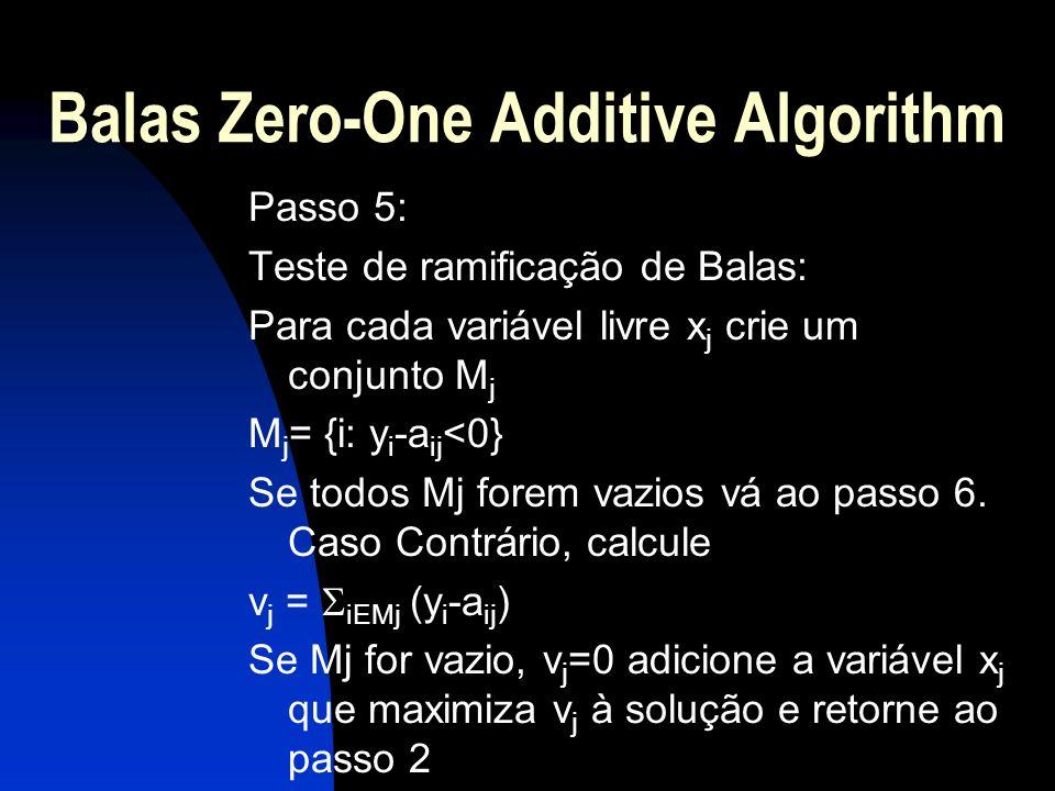 Balas Zero-One Additive Algorithm Passo 5: Teste de ramificação de Balas: Para cada variável livre x j crie um conjunto M j M j = {i: y i -a ij <0} Se