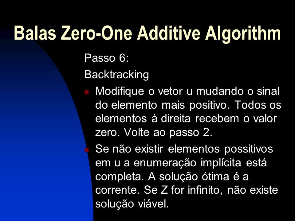 Balas Zero-One Additive Algorithm Passo 6: Backtracking Modifique o vetor u mudando o sinal do elemento mais positivo. Todos os elementos à direita re