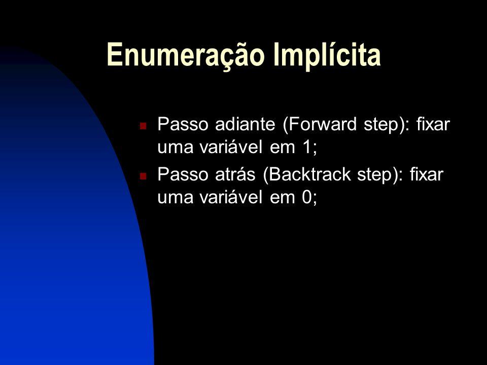 Passo adiante (Forward step): fixar uma variável em 1; Passo atrás (Backtrack step): fixar uma variável em 0; Enumeração Implícita