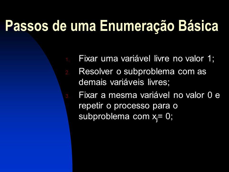 Passos de uma Enumeração Básica 1. Fixar uma variável livre no valor 1; 2. Resolver o subproblema com as demais variáveis livres; 3. Fixar a mesma var