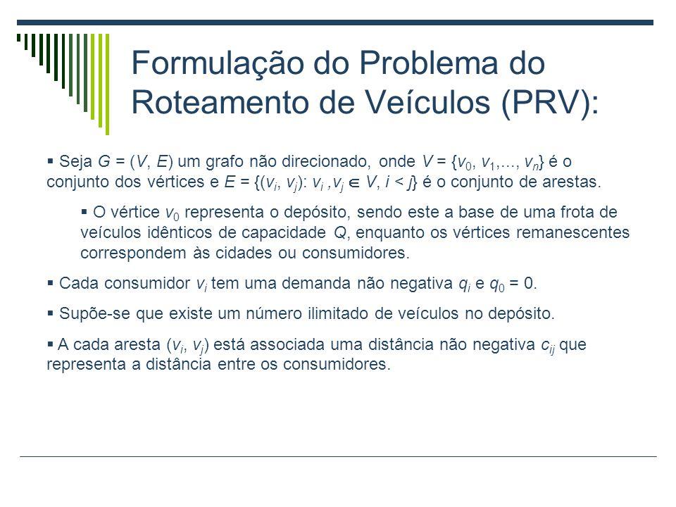 Seja G = (V, E) um grafo não direcionado, onde V = {v 0, v 1,..., v n } é o conjunto dos vértices e E = {(v i, v j ): v i,v j V, i < j} é o conjunto d