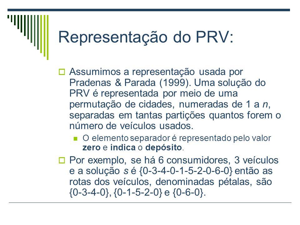 Representação do PRV: Assumimos a representação usada por Pradenas & Parada (1999). Uma solução do PRV é representada por meio de uma permutação de ci
