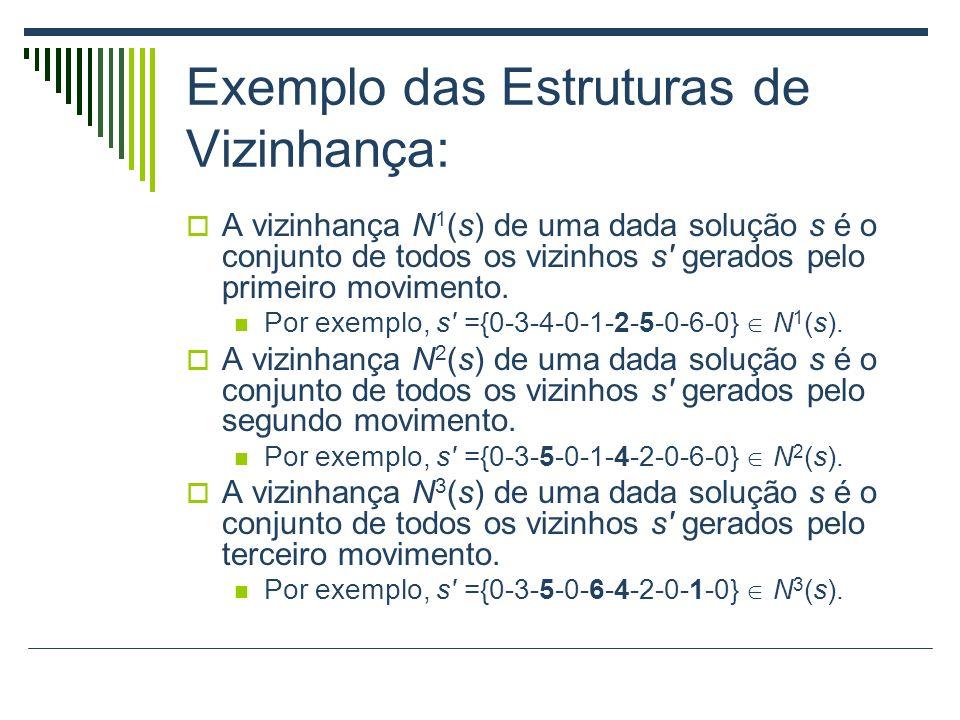 Exemplo das Estruturas de Vizinhança: A vizinhança N 1 (s) de uma dada solução s é o conjunto de todos os vizinhos s' gerados pelo primeiro movimento.
