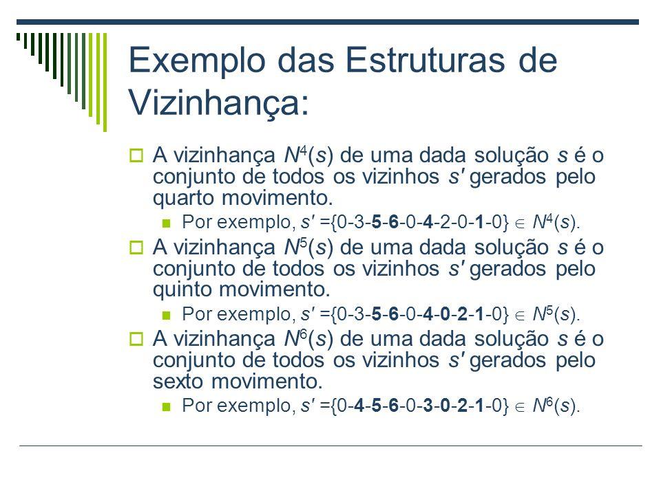 Exemplo das Estruturas de Vizinhança: A vizinhança N 4 (s) de uma dada solução s é o conjunto de todos os vizinhos s' gerados pelo quarto movimento. P