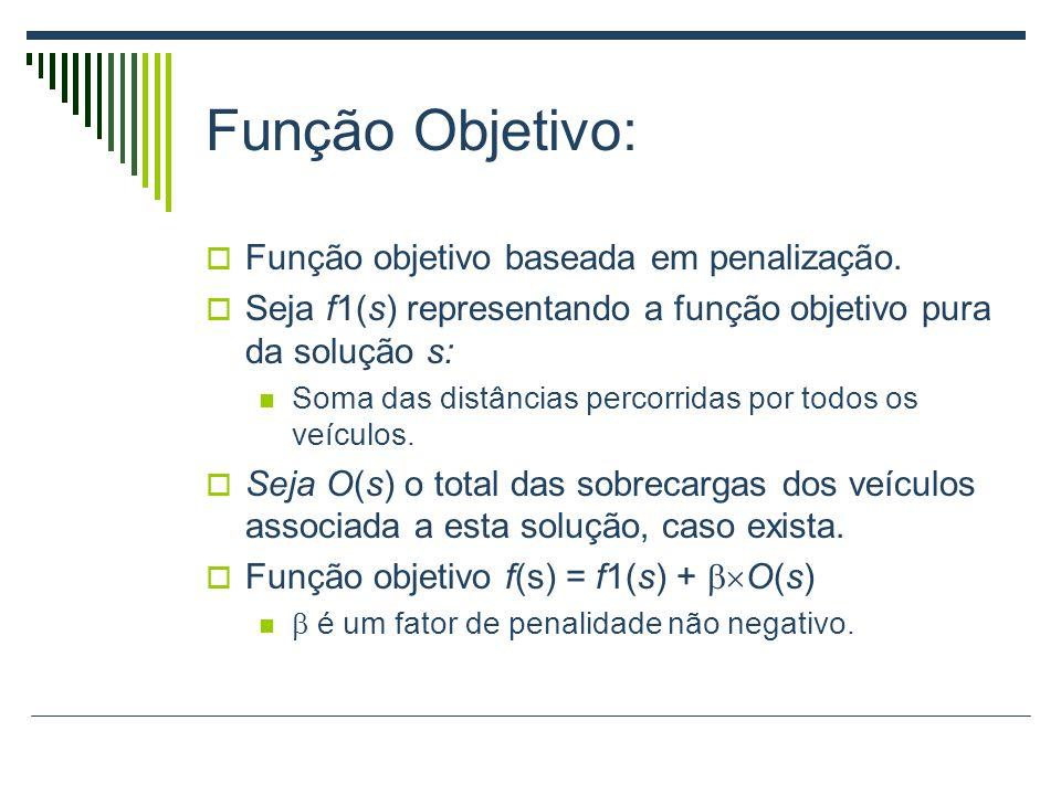 Função Objetivo: Função objetivo baseada em penalização. Seja f1(s) representando a função objetivo pura da solução s: Soma das distâncias percorridas