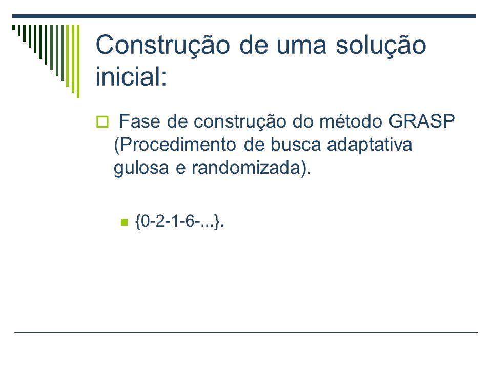 Construção de uma solução inicial: Fase de construção do método GRASP (Procedimento de busca adaptativa gulosa e randomizada). {0-2-1-6-...}.