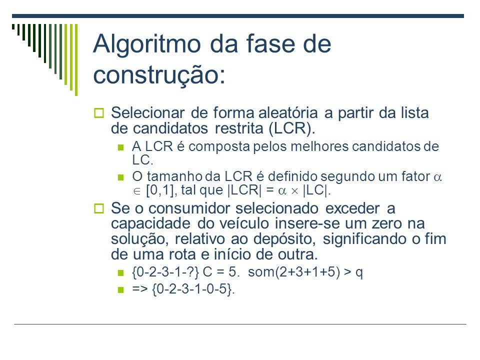 Algoritmo da fase de construção: Selecionar de forma aleatória a partir da lista de candidatos restrita (LCR). A LCR é composta pelos melhores candida
