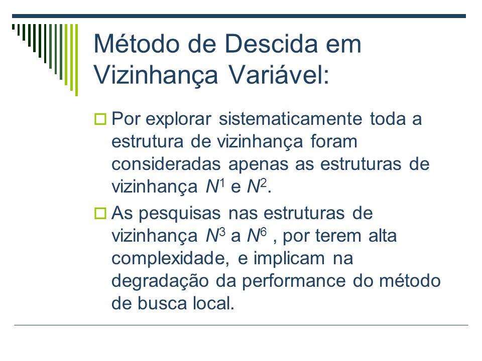 Método de Descida em Vizinhança Variável: Por explorar sistematicamente toda a estrutura de vizinhança foram consideradas apenas as estruturas de vizi