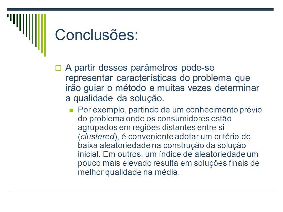 Conclusões: A partir desses parâmetros pode-se representar características do problema que irão guiar o método e muitas vezes determinar a qualidade d