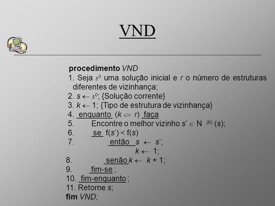 procedimento VND 1. Seja s 0 uma solução inicial e r o número de estruturas diferentes de vizinhança; 2. s s 0 ; {Solução corrente} 3. k 1; {Tipo de e