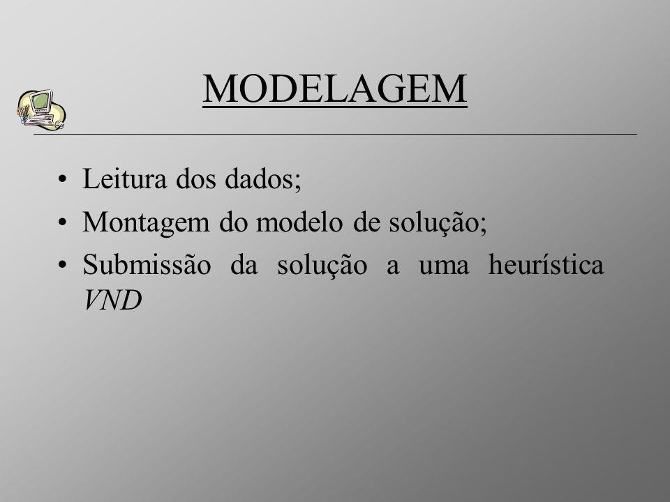 Leitura dos dados; Montagem do modelo de solução; Submissão da solução a uma heurística VND MODELAGEM