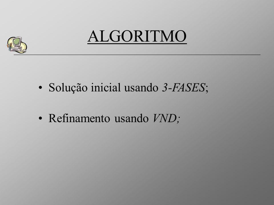 Solução inicial usando 3-FASES; Refinamento usando VND; ALGORITMO