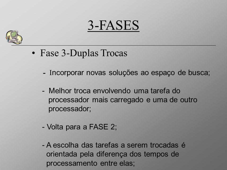 3-FASES Fase 3-Duplas Trocas - I ncorporar novas soluções ao espaço de busca; - Melhor troca envolvendo uma tarefa do processador mais carregado e uma