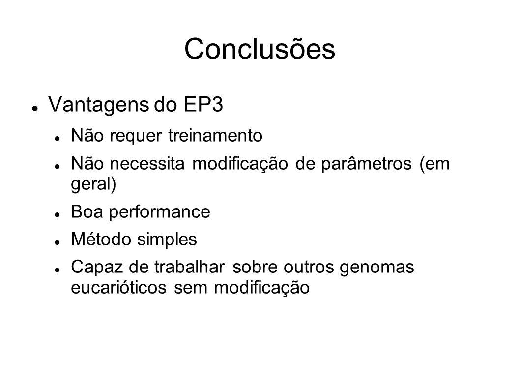 Conclusões Vantagens do EP3 Não requer treinamento Não necessita modificação de parâmetros (em geral) Boa performance Método simples Capaz de trabalha