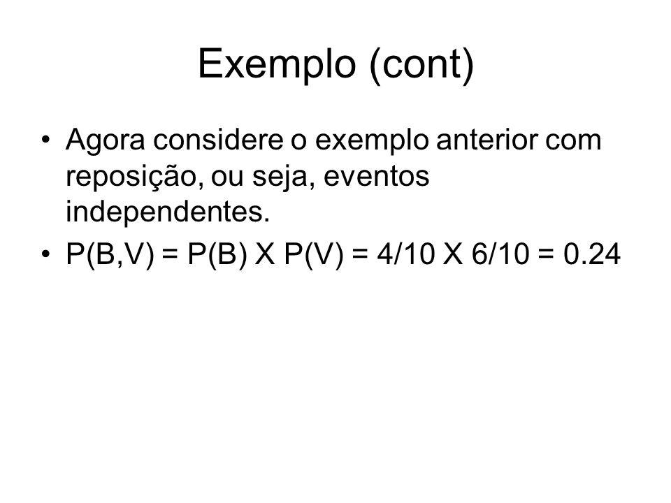 Exemplo (cont) Agora considere o exemplo anterior com reposição, ou seja, eventos independentes. P(B,V) = P(B) X P(V) = 4/10 X 6/10 = 0.24