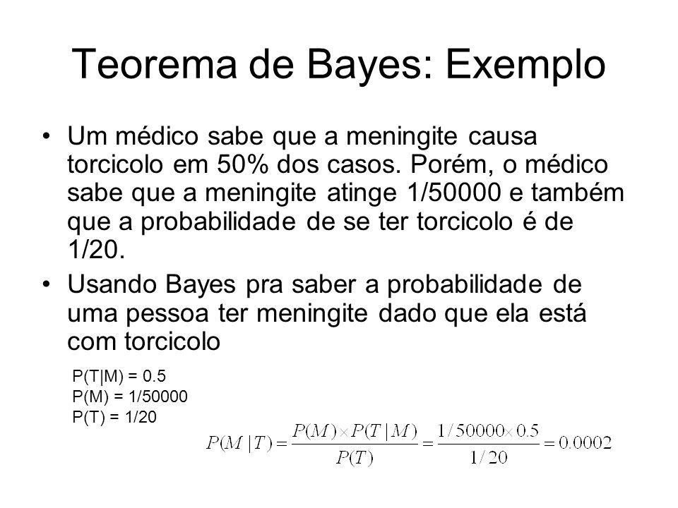 Teorema de Bayes: Exemplo Um médico sabe que a meningite causa torcicolo em 50% dos casos. Porém, o médico sabe que a meningite atinge 1/50000 e també