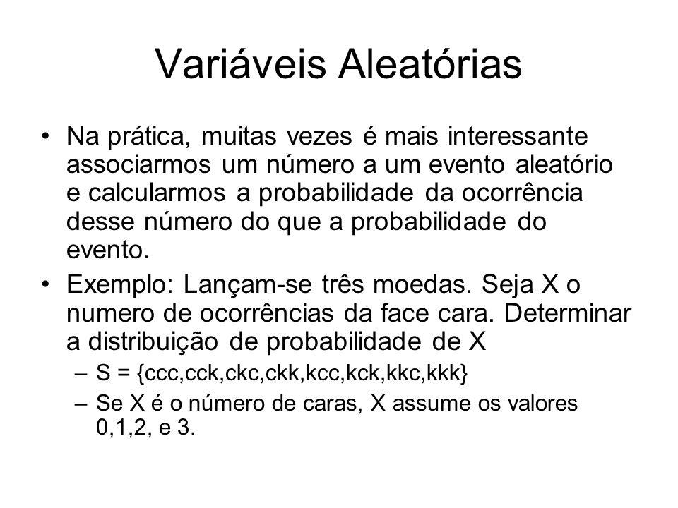 Variáveis Aleatórias Na prática, muitas vezes é mais interessante associarmos um número a um evento aleatório e calcularmos a probabilidade da ocorrên